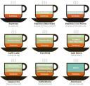 Tipos de café ilustrados