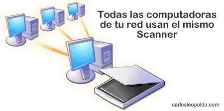 Remote Scan