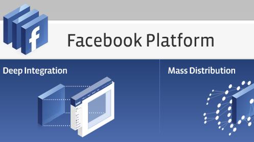 Plataforma Facebook
