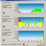 Monitorea tu velocidad de internet con BitMeter