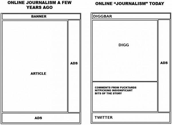 Evolución del periodismo gracias a la Digg Bar