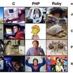 Los lenguajes de programación vistos por los Fans de cada uno de ellos