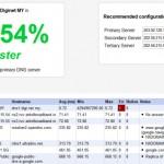 Cómo encontrar el servidor DNS más rápido para nosotros