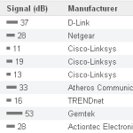 Resuelve problemas con tu red inalámbrica buscando canales libres de interferencia con WiFi Stumbler