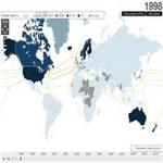 Evolución de los cables submarinos de Internet en el mundo durante 12 años