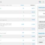 SocialStatistics: estadísticas de los usuarios con más popularidad en Google+ [Google Plus]
