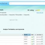 HeatKeys: analiza las palabras claves de un sitio web