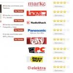 Las grandes marcas ya tienen tienda online en México