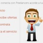 Participa.me donde podrás ofrecer tus servicios Freelance o contratar Freelancers