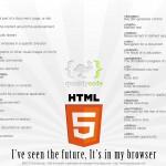 Descarga el Wallpaper del HTML5 como herramienta didáctica