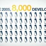 Cómo está hecho Linux
