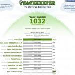 Herramientas para probar el rendimiento de tu navegador web