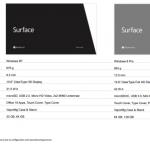 Caracteristicas de Microsoft Surface