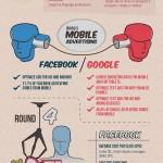 Cuál es el mejor lugar para anunciarte por internet, ¿Google o Facebook?
